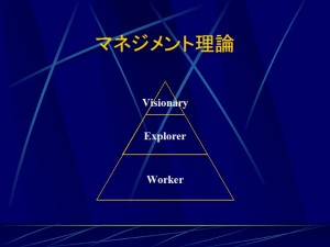 組織の3階層:Visionary - Explorer - Worker